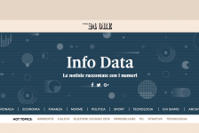 Il Sole 24 Ore rinnova la versione on line: largo ai dati…