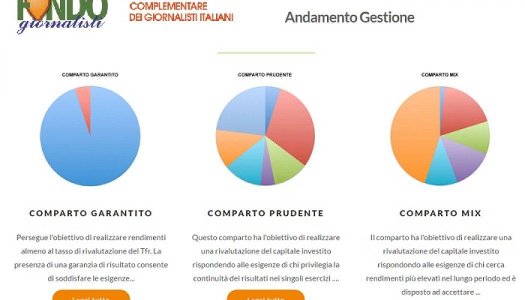 Fondo pensione complementare giornalisti italiani, rendimenti ancora in crescita nel 2016